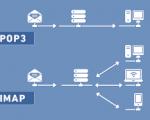 Hướng dẫn cài đặt IMAP trên server sử dụng DirectAdmin